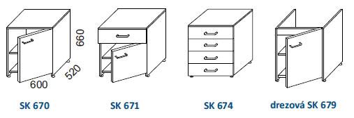 skrinky SK 670, SK 671, SK 674, SK 679