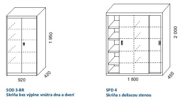SOD 3-BR a SPD 4