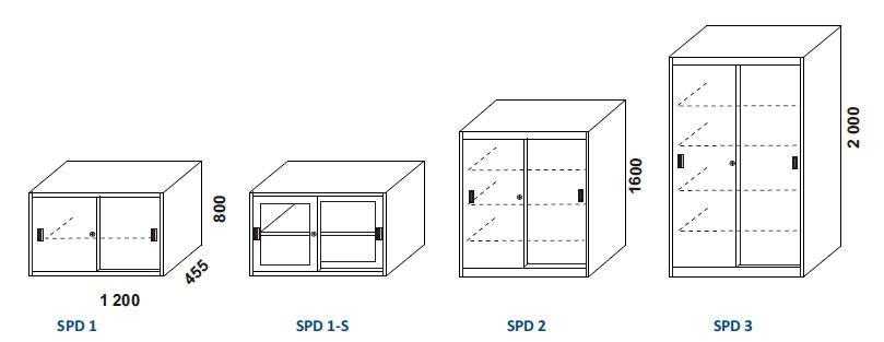 SPD 1, SPD 1S, SPD 2, SPD 3