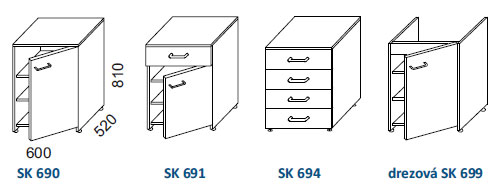 skrinky SK 690, SK 691, SK 694, SK 699